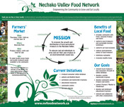 Nechako Valley Food Network link